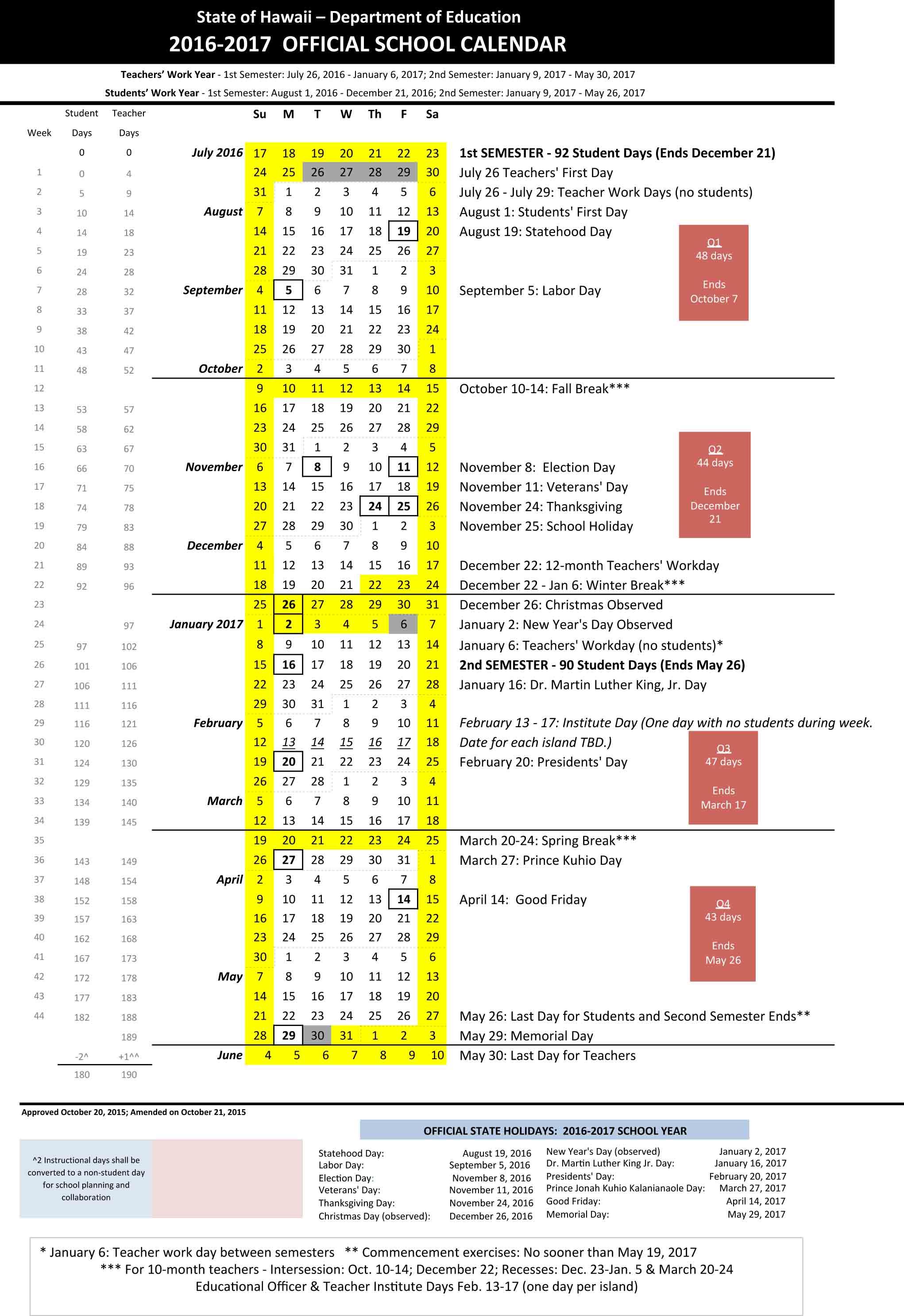 School Calendar 2016 17 : State of hawaii doe school calendar maui family